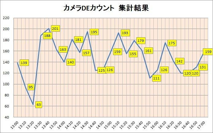 COUNT JIKEIRETU.jpg